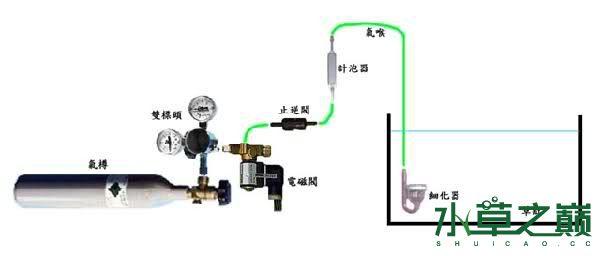 CO2系统图.jpg