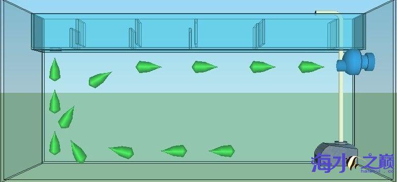 泵的摆放1.1.jpg