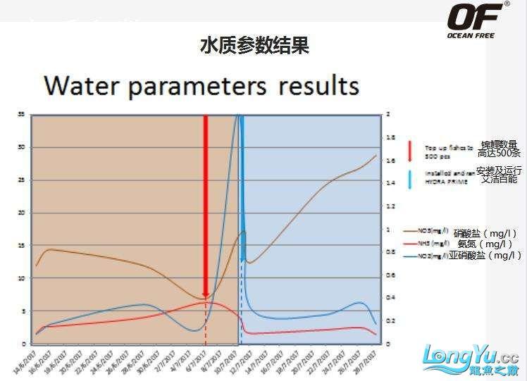 水质参数1.jpg