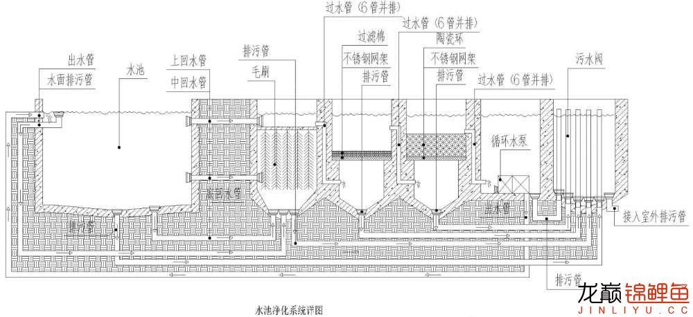 水池净化系统详图.jpg