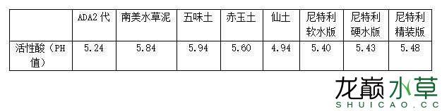 水草泥活性酸.JPG