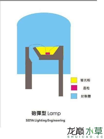 LED灯珠结构1.jpg